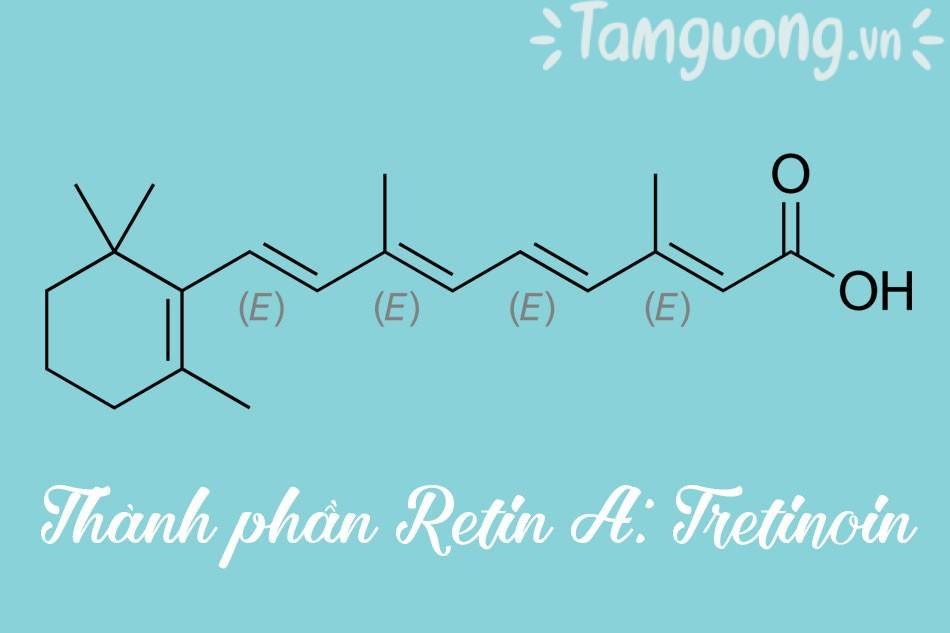 Thành phần của Retin A: Tretinoin
