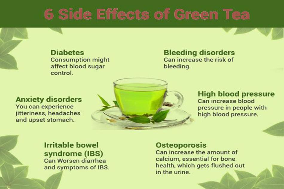 Lưu ý khi dùng trà xanh trị mụn