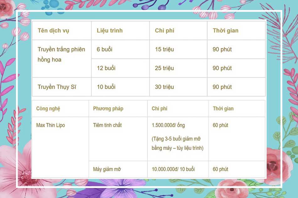 Bảng giá dịch vụ của thẩm mỹ viện Linh Anh